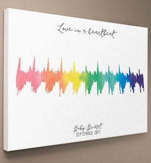 Custom Heartbeat Canvas
